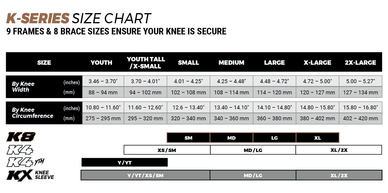 Pod Active motocross knee brace sizing chart