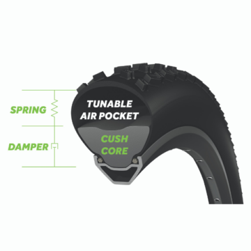 CushCore suspension system | MTB accessories